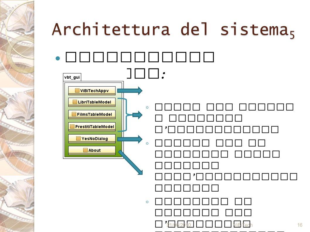 Architettura del sistema 5 Interfaccia grafica : Frame che lancia e gestisce l applicazione Classi per la gestione delle tabelle nell interfaccia graf
