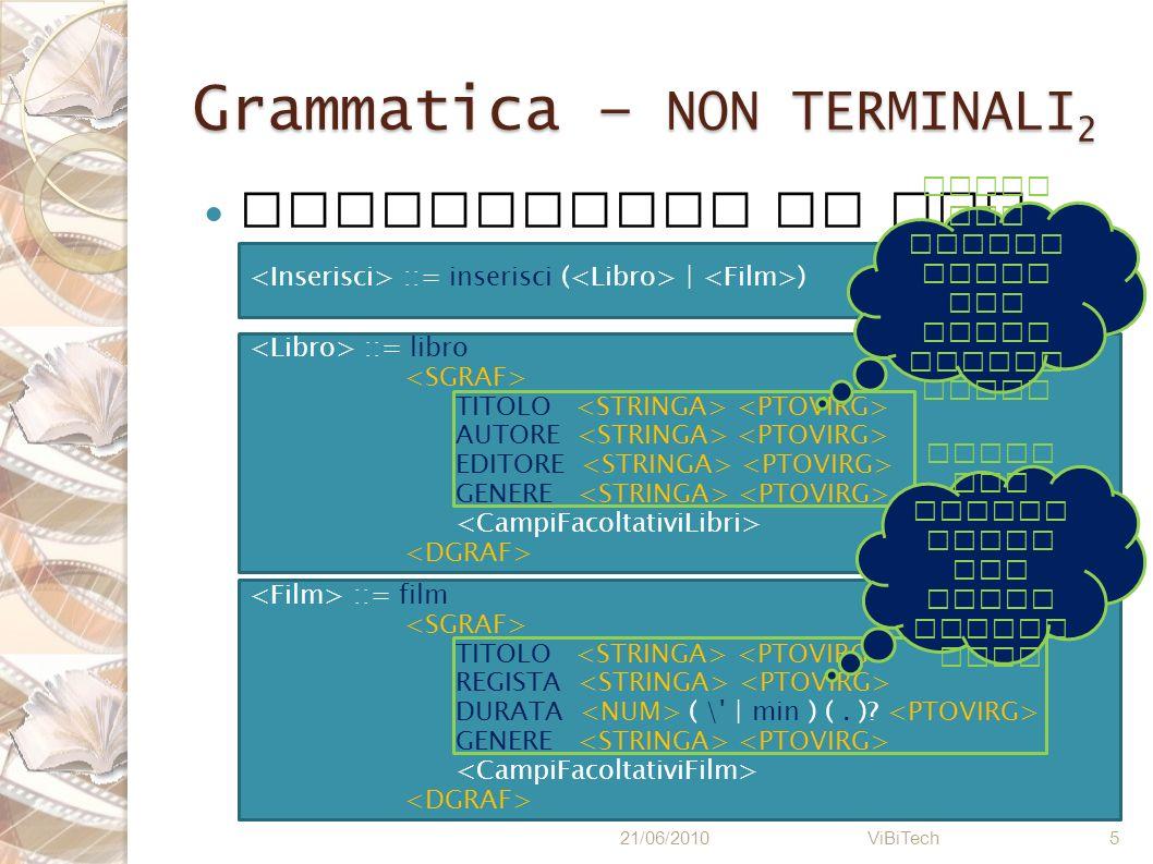 Grammatica – NON TERMINALI 3 Apertura di una scheda esistente Produzioni per il ritrovamento di una scheda in base al titolo 21/06/2010 ViBiTech 6 ::= apriScheda ( | ) ::= libro TITOLO ::= film TITOLO