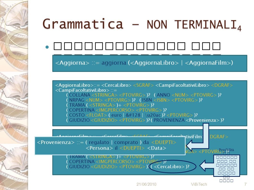 Grammatica – NON TERMINALI 5 Gestione dei prestiti e della rimozione 21/06/2010 ViBiTech 8 ::= prestito ( | ) a il ::= rimuovi ( | | ) ::= prestito ( | ) ::= NOME COGNOME ( NRTEL ( )+ ).
