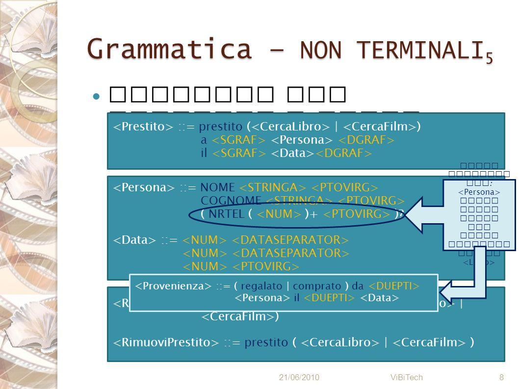 Grammatica – NON TERMINALI 5 Gestione dei prestiti e della rimozione 21/06/2010 ViBiTech 8 ::= prestito ( | ) a il ::= rimuovi ( | | ) ::= prestito (