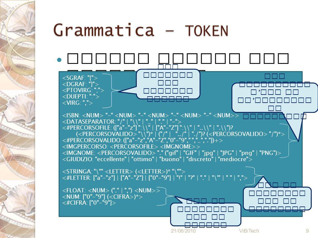 Considerazioni su grammatica & linguaggio 1 La grammatica presenta un solo simbolo non terminale in tutte le parti sinistre delle produzioni : Aα con α(VTVN)*, A VN Secondo la classificazione di Chomsky è una grammatica context - free ( tipo 2) Non ha produzioni regolari Alcune produzioni prevedono parti opzionali e possono produrre ε - rules : Possibilità di eliminazione della stringa vuota tramite tecniche di riscrittura 21/06/2010 ViBiTech 10 ::= ( COLLANA ).