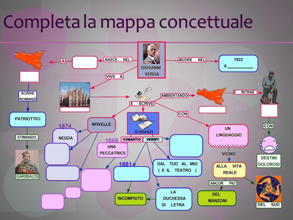 Completa la mappa concettuale