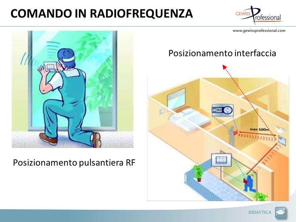 COMANDO IN RADIOFREQUENZA Posizionamento interfaccia Posizionamento pulsantiera RF