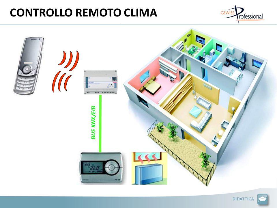 CONTROLLO REMOTO CLIMA BUS KNX/EIB