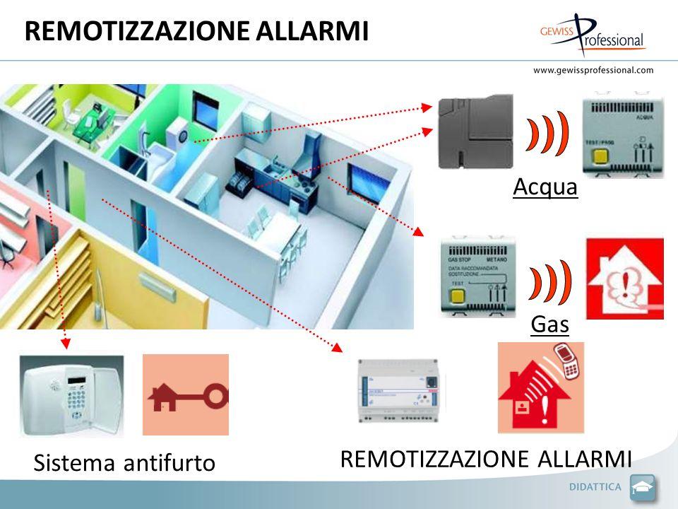REMOTIZZAZIONE ALLARMI Acqua Gas REMOTIZZAZIONE ALLARMI Sistema antifurto