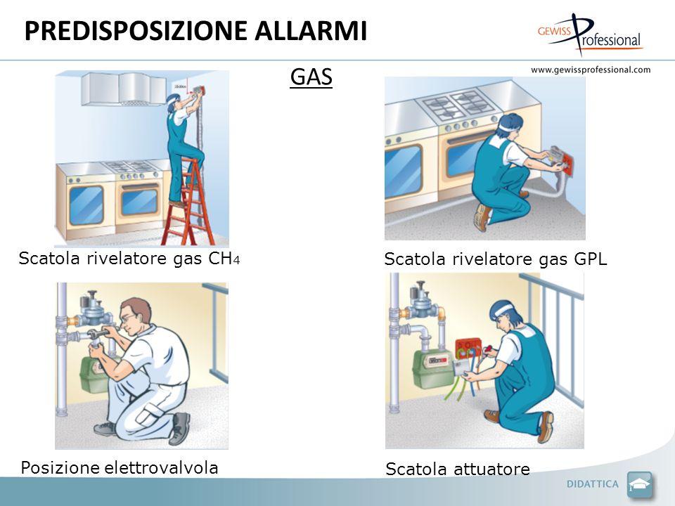 PREDISPOSIZIONE ALLARMI Scatola rivelatore gas CH 4 Scatola attuatore Posizione elettrovalvola Scatola rivelatore gas GPL GAS