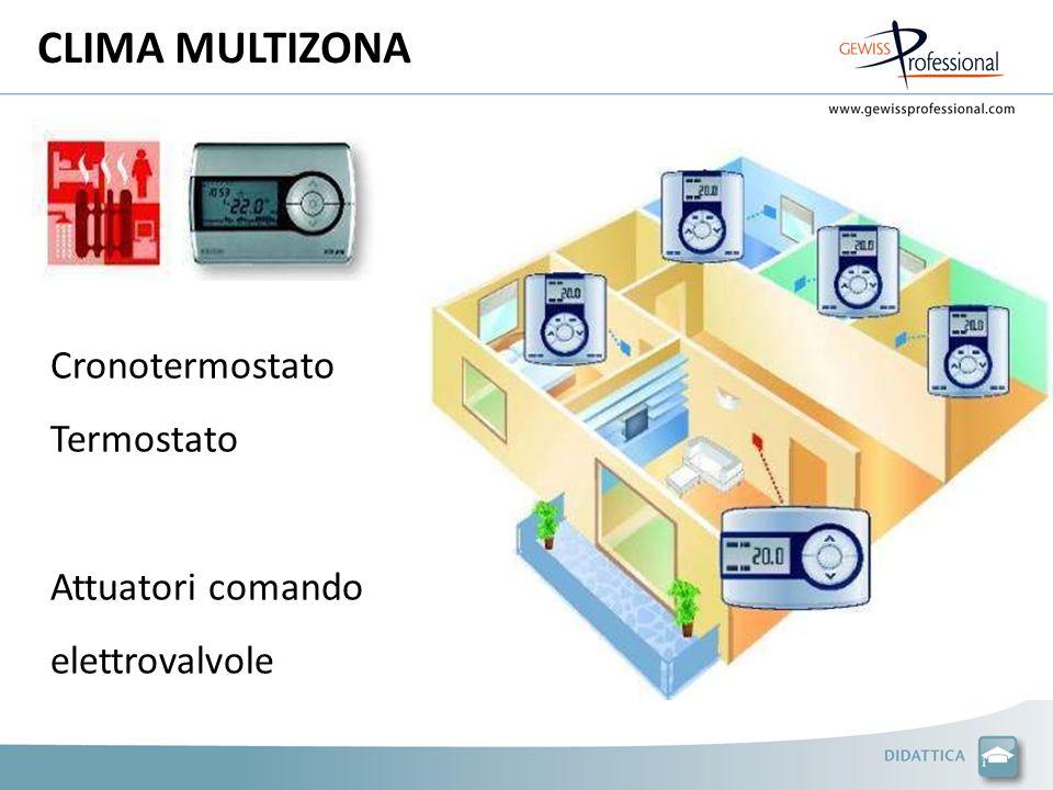 CLIMA MULTIZONA Cronotermostato Termostato Attuatori comando elettrovalvole