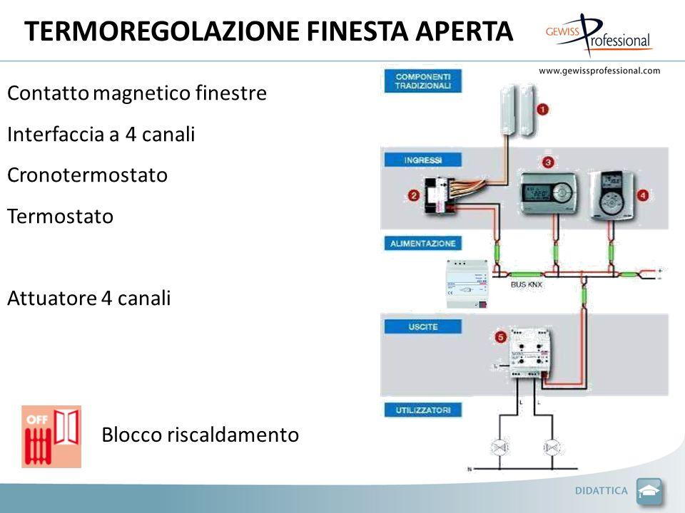 TERMOREGOLAZIONE FINESTA APERTA Contatto magnetico finestre Interfaccia a 4 canali Cronotermostato Termostato Attuatore 4 canali Blocco riscaldamento