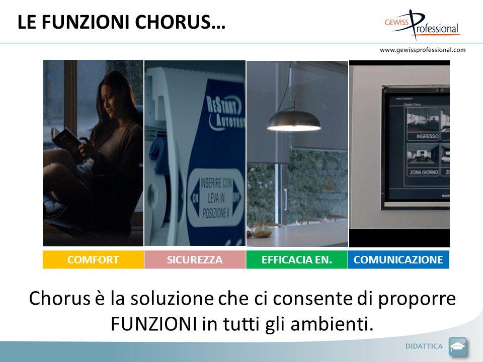 LE FUNZIONI CHORUS… Chorus è la soluzione che ci consente di proporre FUNZIONI in tutti gli ambienti. COMFORTSICUREZZAEFFICACIA EN.COMUNICAZIONE