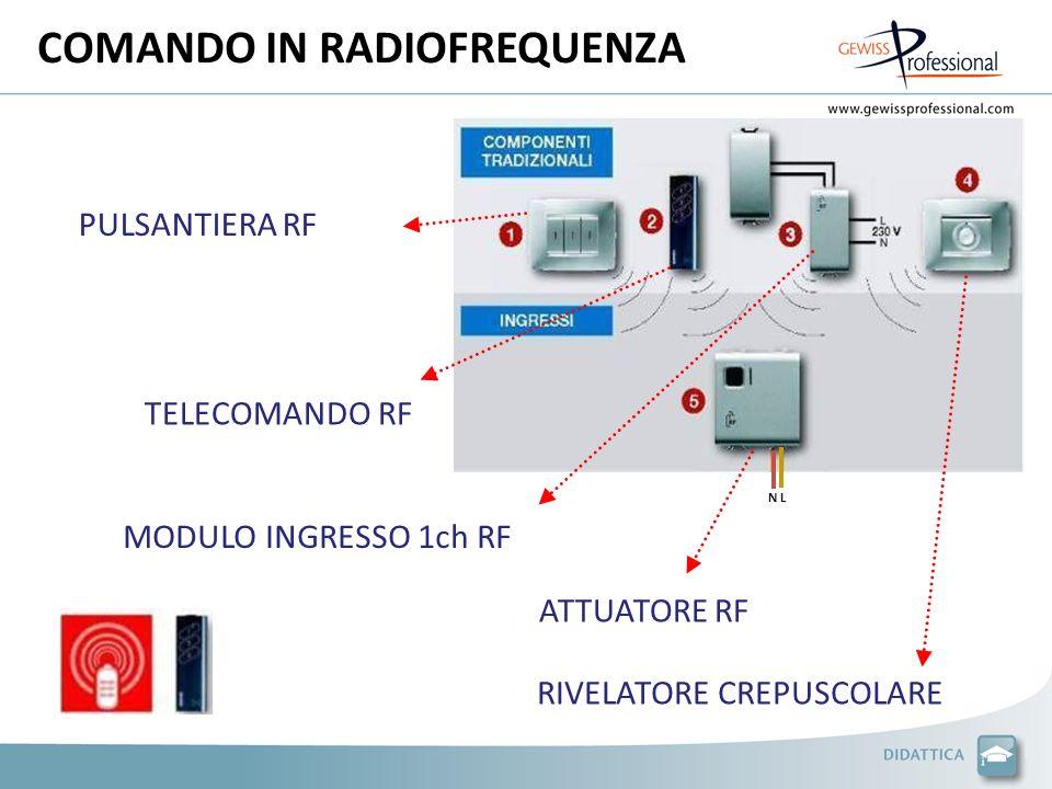 COMANDO IN RADIOFREQUENZA RIVELATORE CREPUSCOLARE PULSANTIERA RF TELECOMANDO RF MODULO INGRESSO 1ch RF ATTUATORE RF LN
