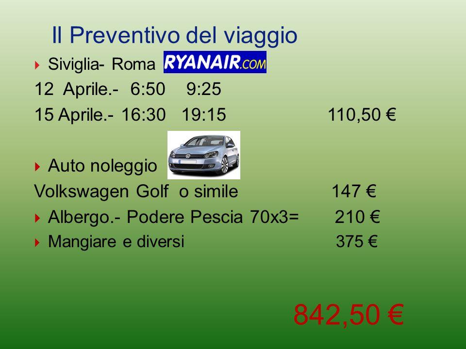 Il Preventivo del viaggio Siviglia- Roma 12 Aprile.- 6:50 9:25 15 Aprile.- 16:30 19:15 110,50 Auto noleggio Volkswagen Golf o simile 147 Albergo.- Pod