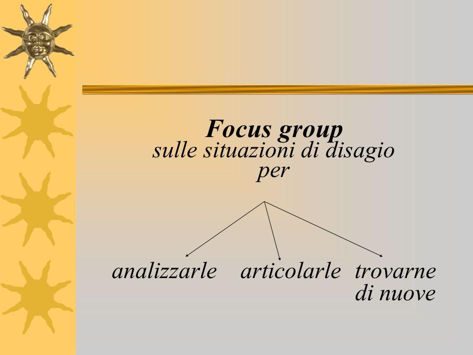 Focus group sulle situazioni di disagio per analizzarle articolarle trovarne di nuove