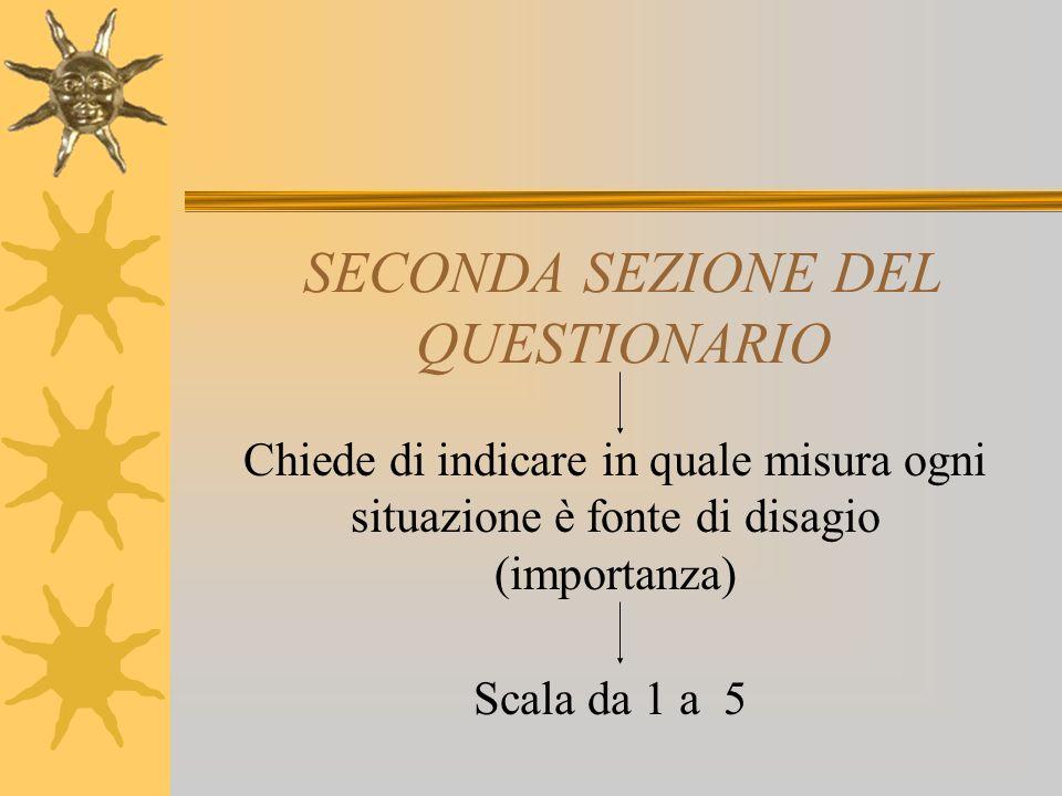 SECONDA SEZIONE DEL QUESTIONARIO Chiede di indicare in quale misura ogni situazione è fonte di disagio (importanza) Scala da 1 a 5