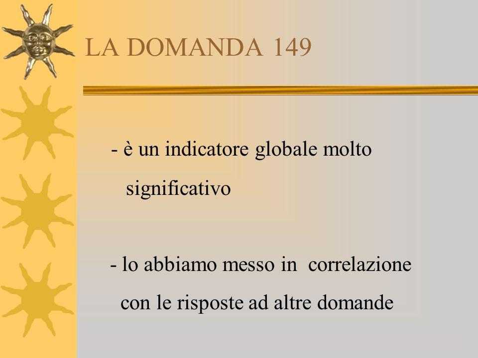 LA DOMANDA 149 - è un indicatore globale molto significativo - lo abbiamo messo in correlazione con le risposte ad altre domande