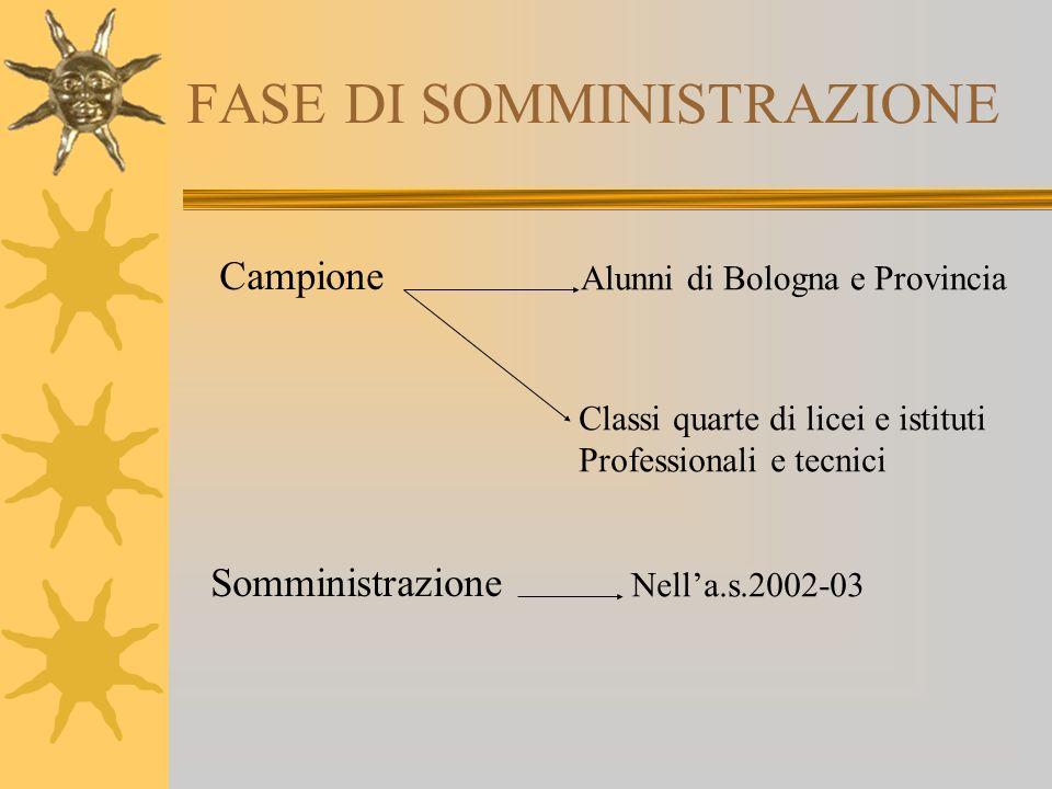 FASE DI SOMMINISTRAZIONE Campione Alunni di Bologna e Provincia Classi quarte di licei e istituti Professionali e tecnici Somministrazione Nella.s.2002-03