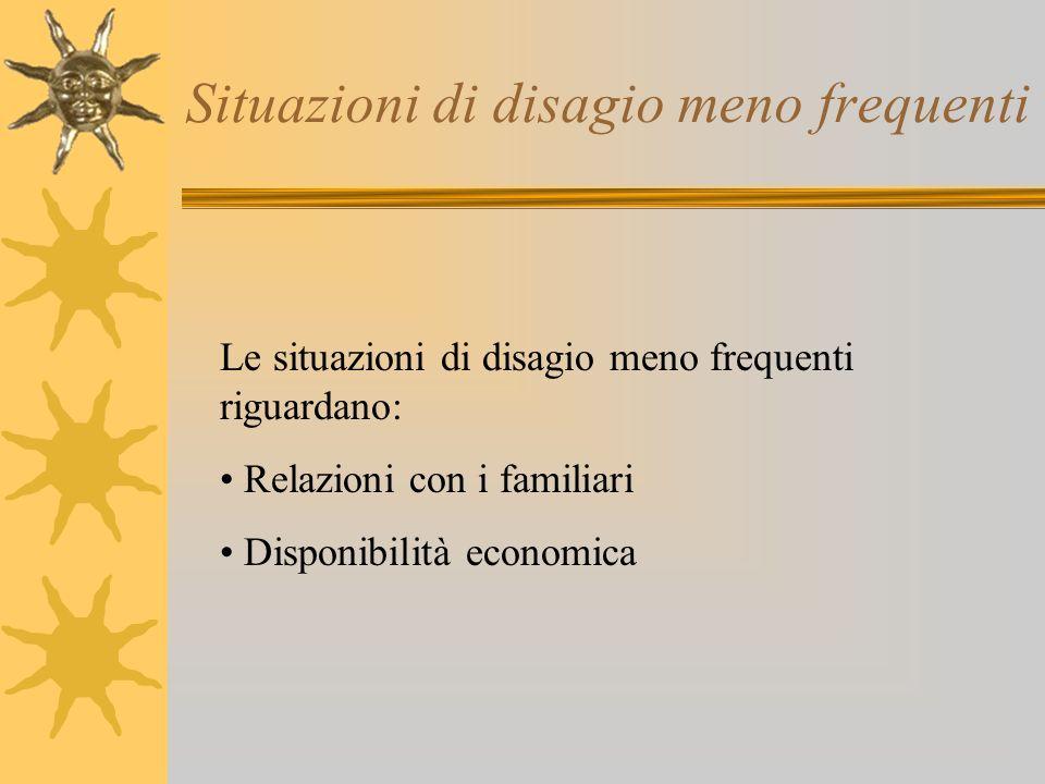 Situazioni di disagio meno frequenti Le situazioni di disagio meno frequenti riguardano: Relazioni con i familiari Disponibilità economica