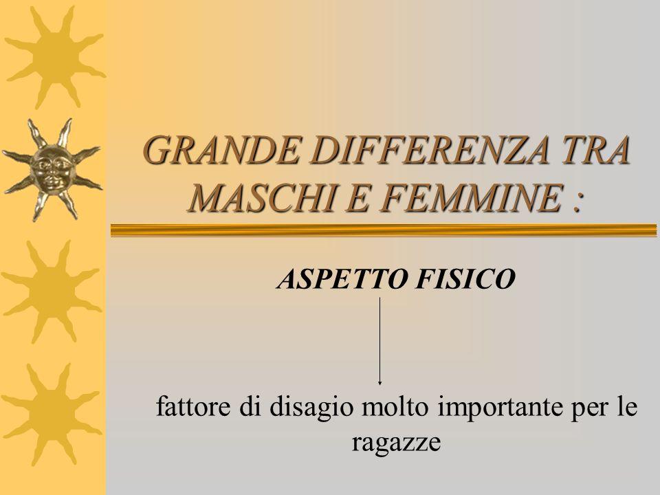 GRANDE DIFFERENZA TRA MASCHI E FEMMINE : ASPETTO FISICO fattore di disagio molto importante per le ragazze