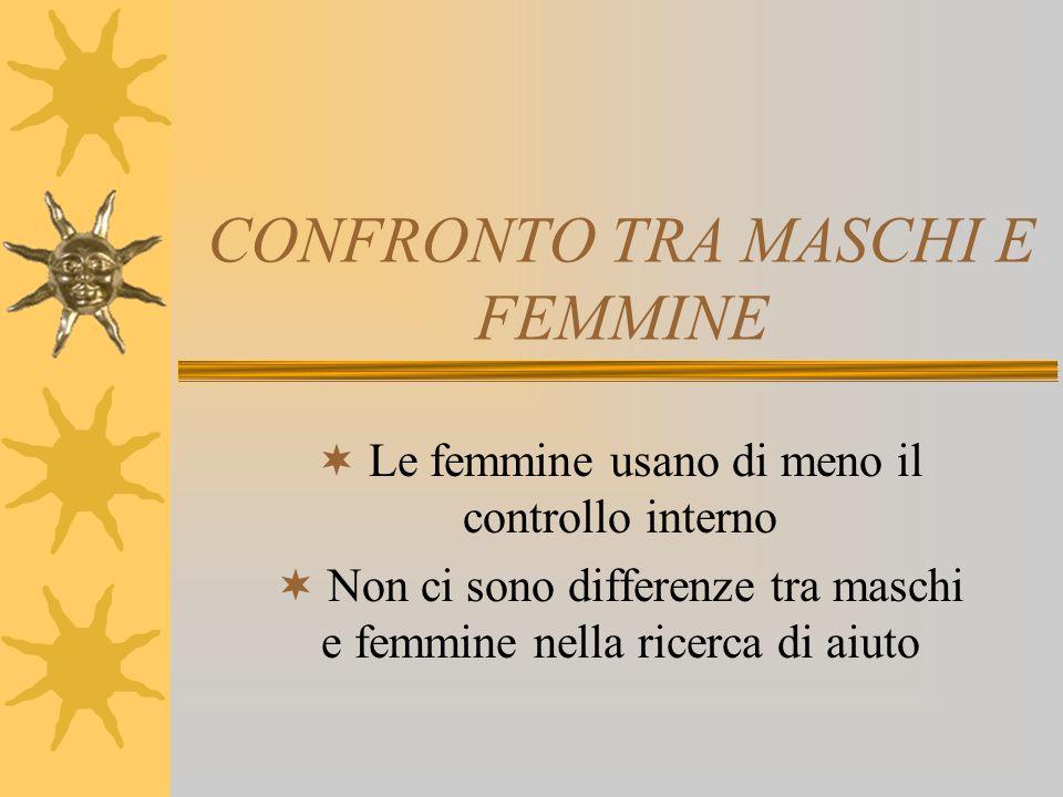 CONFRONTO TRA MASCHI E FEMMINE Le femmine usano di meno il controllo interno Non ci sono differenze tra maschi e femmine nella ricerca di aiuto
