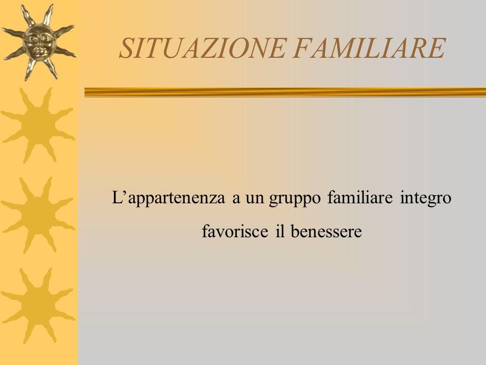 SITUAZIONE FAMILIARE Lappartenenza a un gruppo familiare integro favorisce il benessere