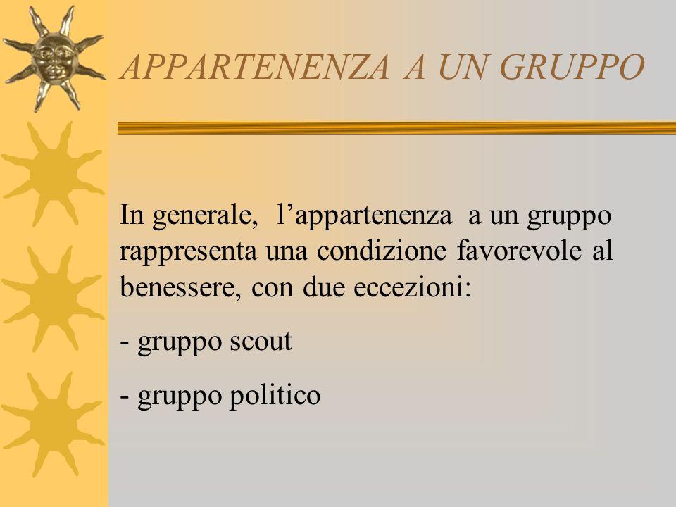 APPARTENENZA A UN GRUPPO In generale, lappartenenza a un gruppo rappresenta una condizione favorevole al benessere, con due eccezioni: - gruppo scout - gruppo politico