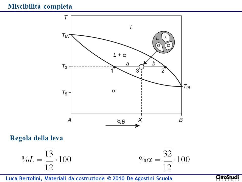 Luca Bertolini, Materiali da costruzione © 2010 De Agostini Scuola Miscibilità completa Regola della leva