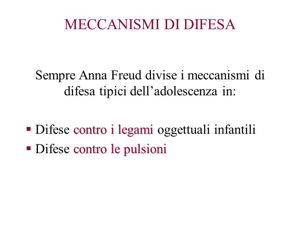 Sempre Anna Freud divise i meccanismi di difesa tipici delladolescenza in: contro i legami Difese contro i legami oggettuali infantili contro le pulsi