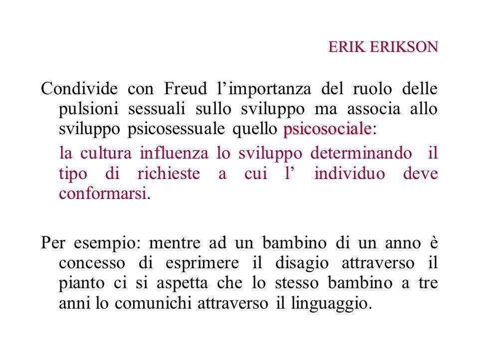 ERIK ERIKSON psicosociale Condivide con Freud limportanza del ruolo delle pulsioni sessuali sullo sviluppo ma associa allo sviluppo psicosessuale quel