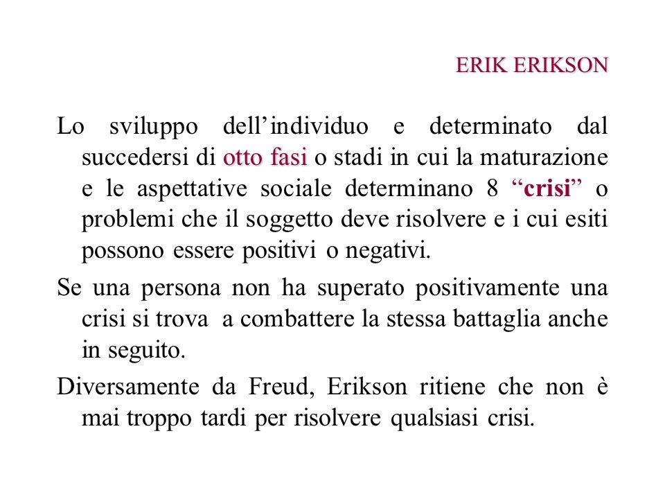 ERIK ERIKSON otto fasi Lo sviluppo dellindividuo e determinato dal succedersi di otto fasi o stadi in cui la maturazione e le aspettative sociale dete