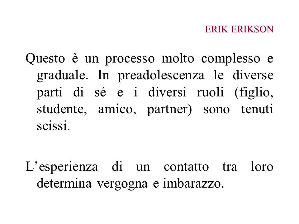 ERIK ERIKSON Questo è un processo molto complesso e graduale. In preadolescenza le diverse parti di sé e i diversi ruoli (figlio, studente, amico, par