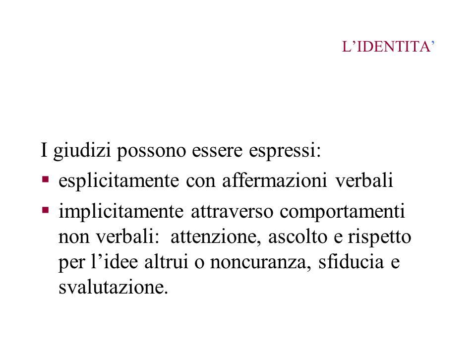 LIDENTITA I giudizi possono essere espressi: esplicitamente con affermazioni verbali implicitamente attraverso comportamenti non verbali: attenzione,