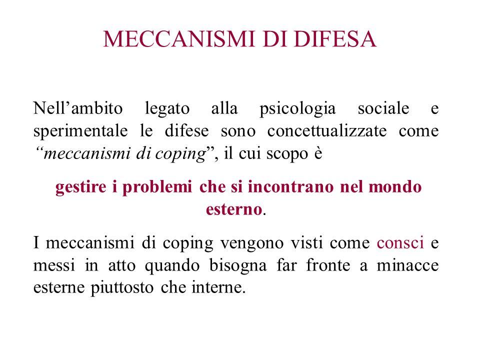MECCANISMI DI DIFESA Nellambito legato alla psicologia sociale e sperimentale le difese sono concettualizzate come meccanismi di coping, il cui scopo