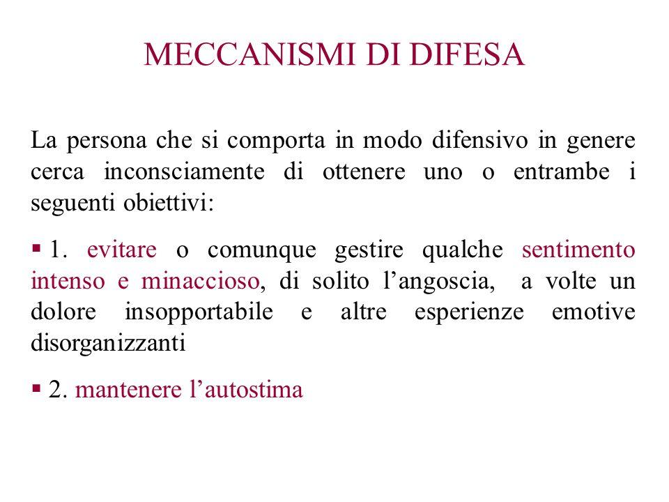 MECCANISMI DI DIFESA La persona che si comporta in modo difensivo in genere cerca inconsciamente di ottenere uno o entrambe i seguenti obiettivi: 1. e