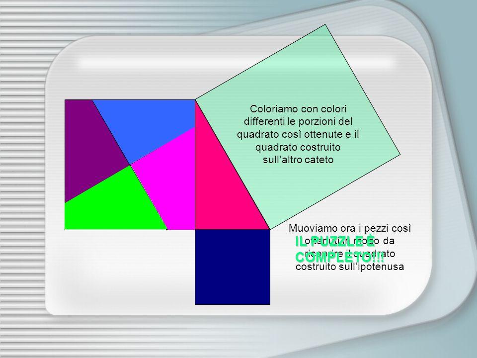 Coloriamo con colori differenti le porzioni del quadrato così ottenute e il quadrato costruito sullaltro cateto Muoviamo ora i pezzi così ottenuti in