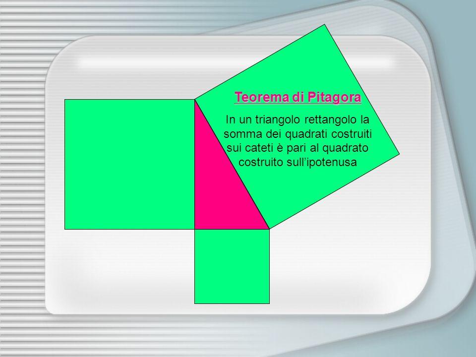 Teorema di Pitagora In un triangolo rettangolo la somma dei quadrati costruiti sui cateti è pari al quadrato costruito sullipotenusa