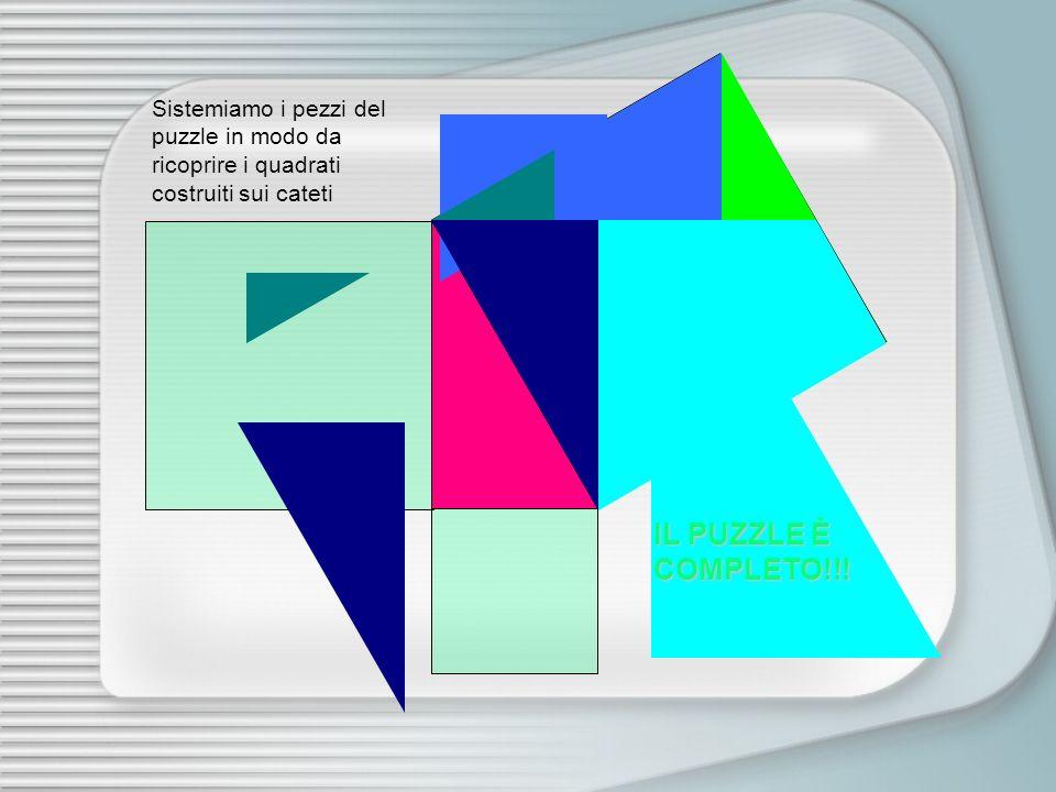 Sistemiamo i pezzi del puzzle in modo da ricoprire i quadrati costruiti sui cateti IL PUZZLE È COMPLETO!!!