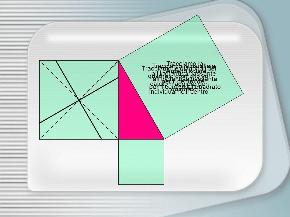 Tracciamo le diagonali del quadrato costruito sul cateto maggiore per individuarne il centro Tracciamo la parallela allipotenusa passante per il centr