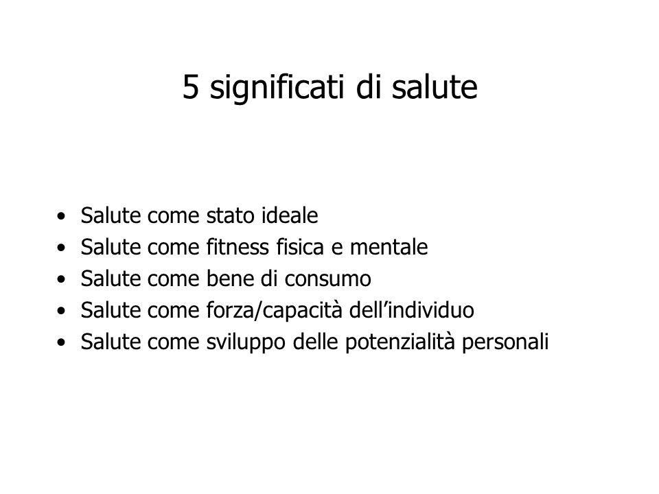 5 significati di salute Salute come stato ideale Salute come fitness fisica e mentale Salute come bene di consumo Salute come forza/capacità dellindiv