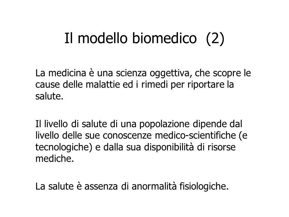 Assunti fondamentali del modello bio-medico Dualismo mente-corpo (2 realtà distinte) Metafora meccanica (il corpo è una macchina) Imperativo tecnologico Riduzionismo biologico (salute biologica) Eziologia specifica