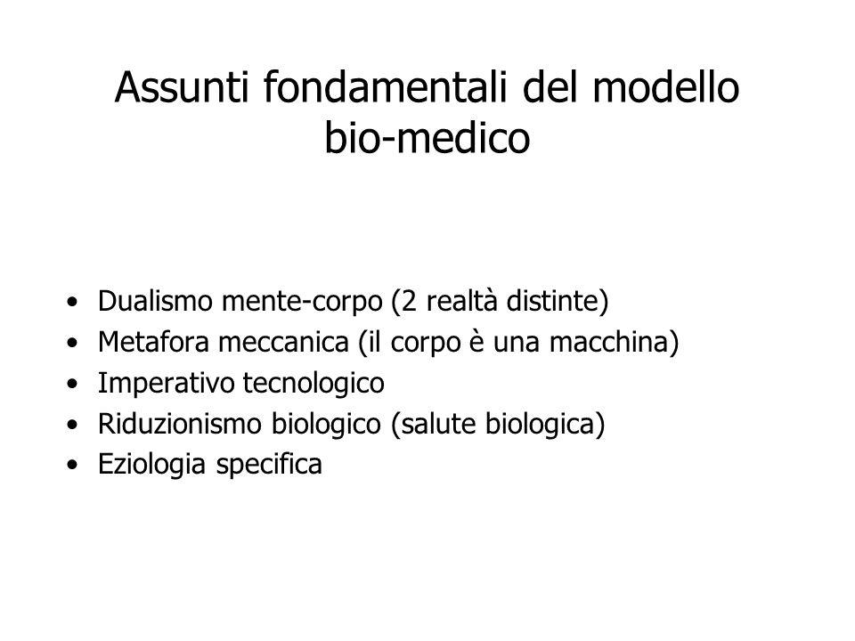 Assunti fondamentali del modello bio-medico Dualismo mente-corpo (2 realtà distinte) Metafora meccanica (il corpo è una macchina) Imperativo tecnologi