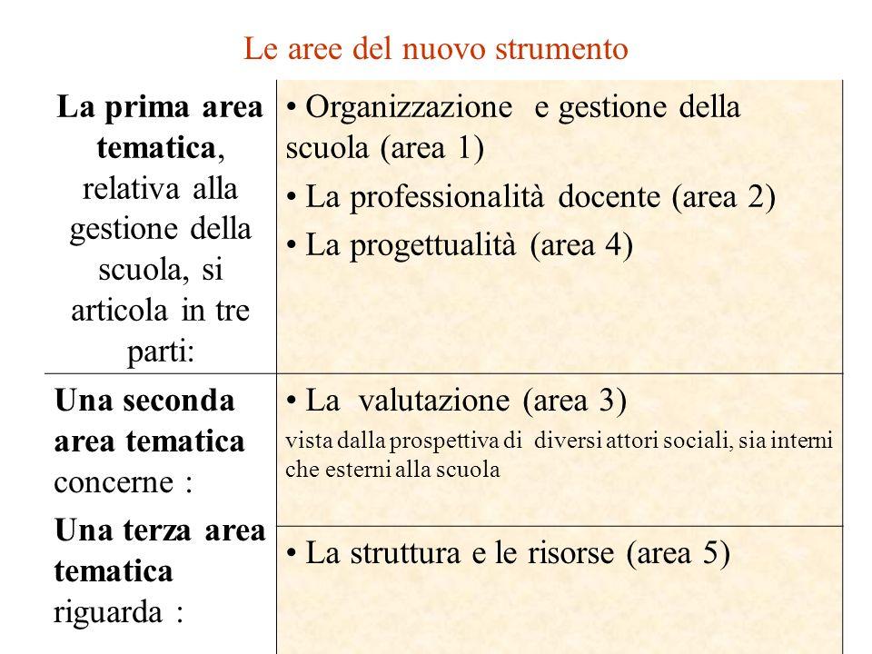 La prima area tematica, relativa alla gestione della scuola, si articola in tre parti: Organizzazione e gestione della scuola (area 1) La professionalità docente (area 2) La progettualità (area 4) Una seconda area tematica concerne : Una terza area tematica riguarda : La valutazione (area 3) vista dalla prospettiva di diversi attori sociali, sia interni che esterni alla scuola La struttura e le risorse (area 5) Le aree del nuovo strumento
