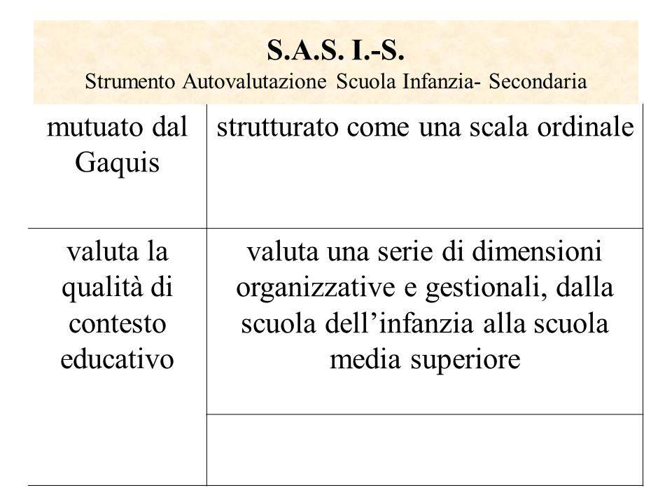 mutuato dal Gaquis strutturato come una scala ordinale valuta la qualità di contesto educativo valuta una serie di dimensioni organizzative e gestionali, dalla scuola dellinfanzia alla scuola media superiore S.A.S.