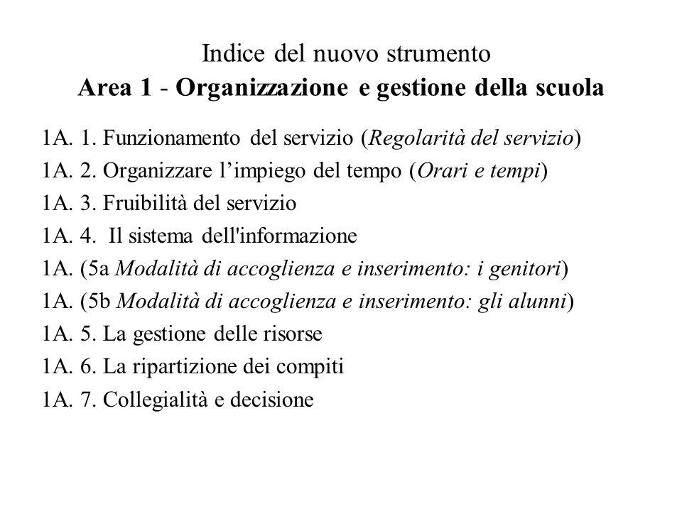 Indice del nuovo strumento Area 1 - Organizzazione e gestione della scuola 1A.