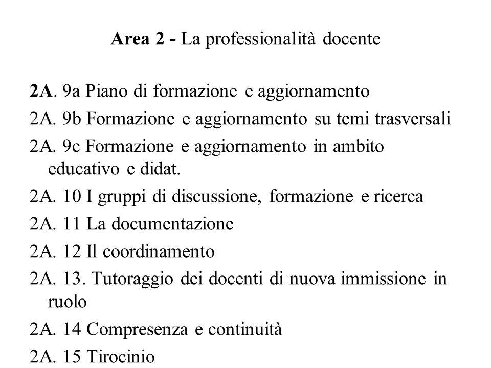 Area 2 - La professionalità docente 2A. 9a Piano di formazione e aggiornamento 2A.