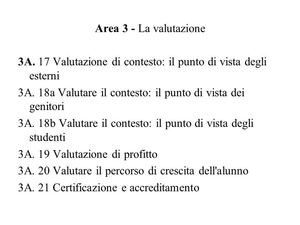 Area 3 - La valutazione 3A. 17 Valutazione di contesto: il punto di vista degli esterni 3A.