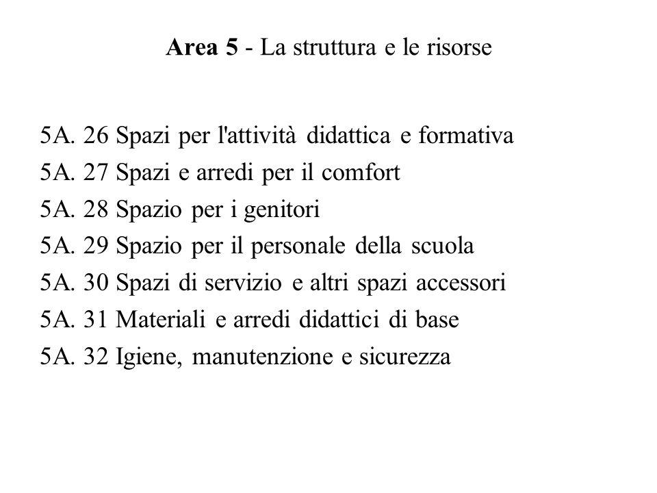 Area 5 - La struttura e le risorse 5A. 26 Spazi per l attività didattica e formativa 5A.