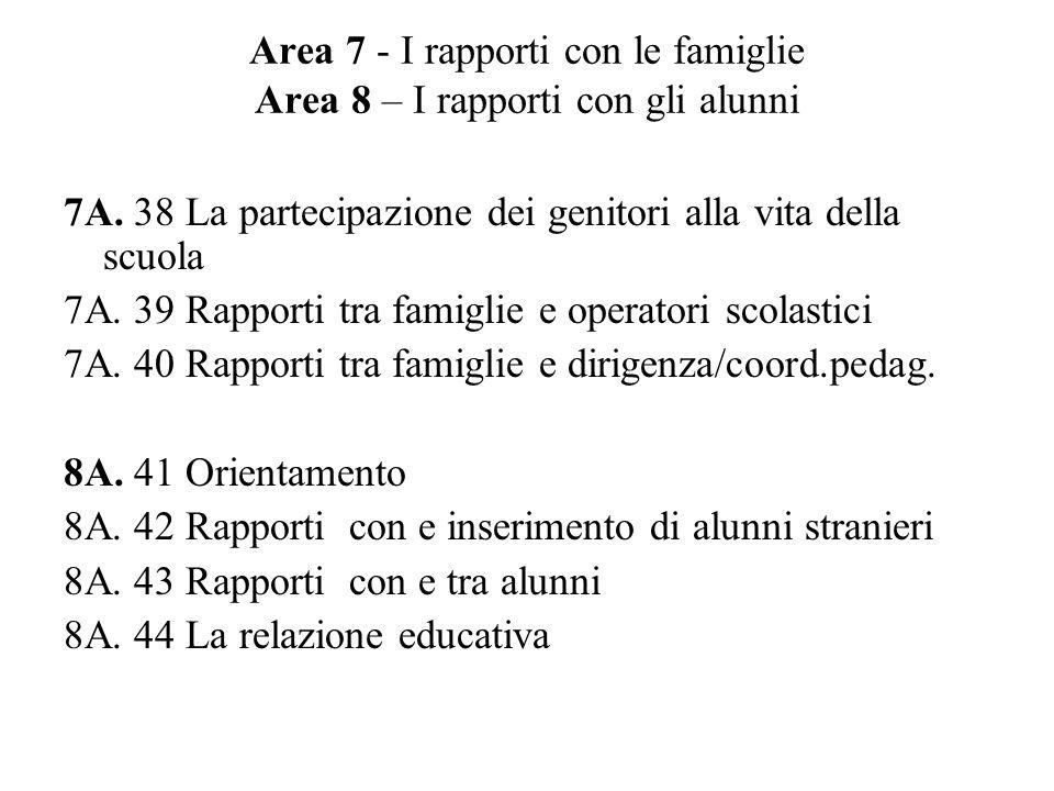 Area 7 - I rapporti con le famiglie Area 8 – I rapporti con gli alunni 7A.