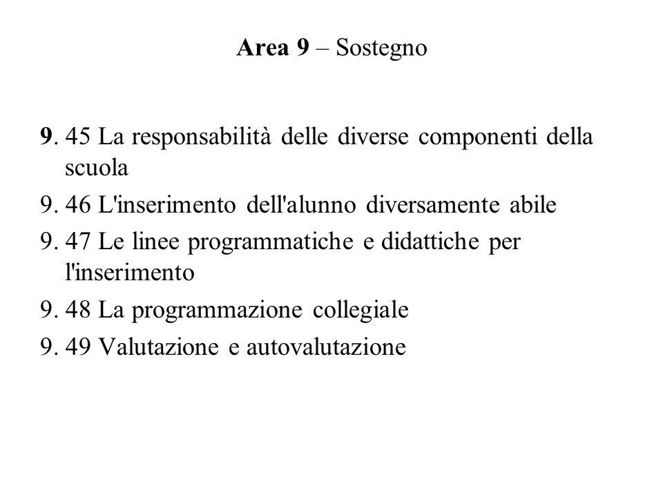 Area 9 – Sostegno 9. 45 La responsabilità delle diverse componenti della scuola 9.