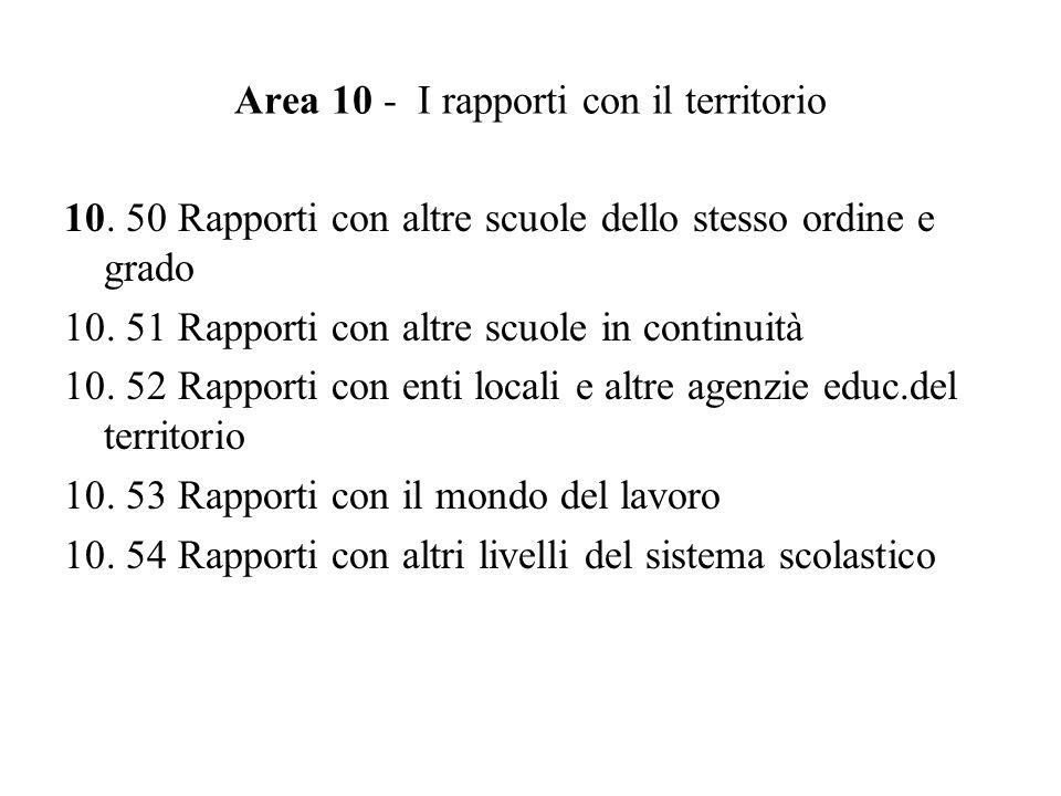 Area 10 - I rapporti con il territorio 10.