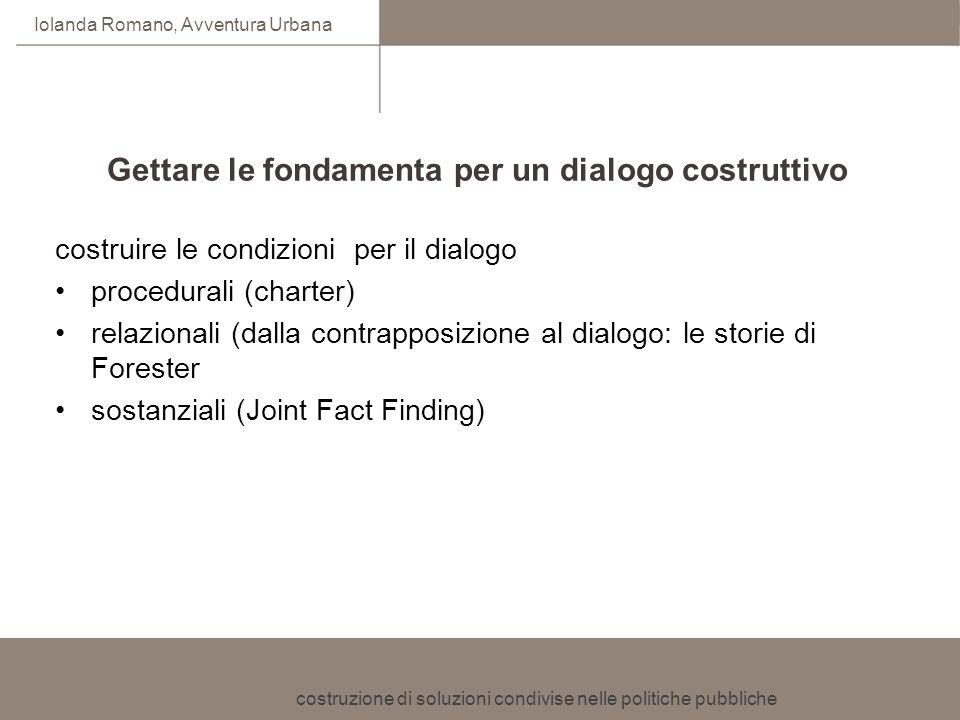 costruzione di soluzioni condivise nelle politiche pubbliche Iolanda Romano, Avventura Urbana Gettare le fondamenta per un dialogo costruttivo costrui