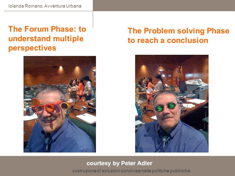 costruzione di soluzioni condivise nelle politiche pubbliche Iolanda Romano, Avventura Urbana The Forum Phase: to understand multiple perspectives The